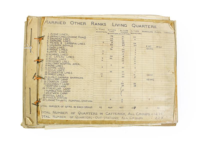 Lot 34 - Catterick Garrison, Richmond, North Yorkshire:- Two Folios of Original Linen Drawings, circa...