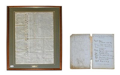 Lot 3067 - A Framed List Of Artificial Yorkshire Trout Flies with dressings, tying instructions and...
